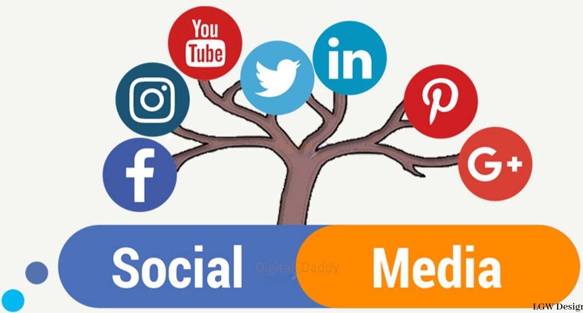 Why is Social Media Marketing beneficial for your business or startup?