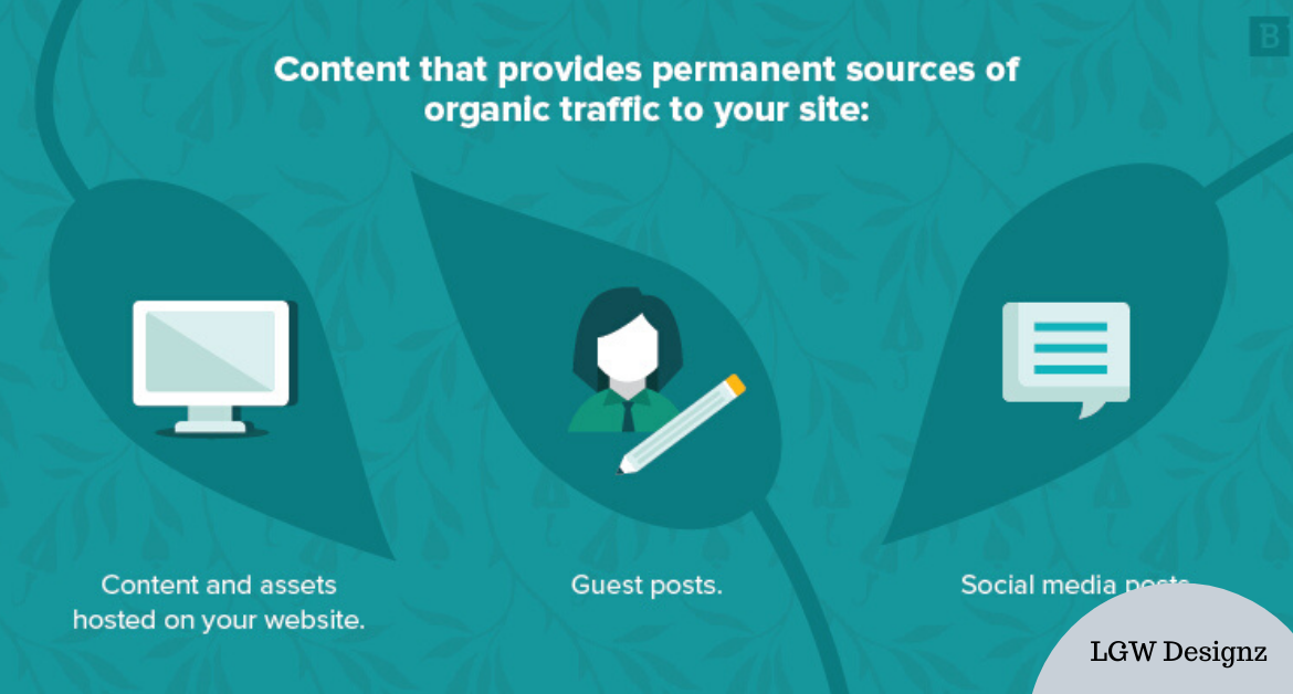 10 Tricks to rank higher in Organic search. How is it beneficial?