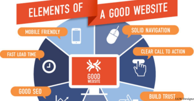 What is a good website? How is it important for SEO